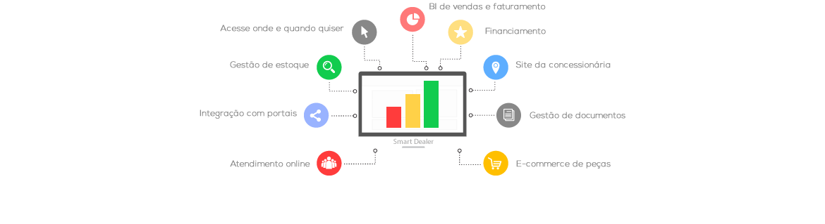 integrador web com portais